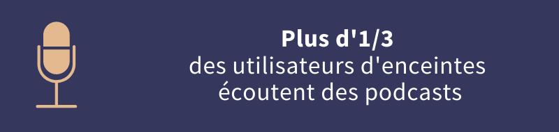 Infographie : Les utilisateurs d'assistants vocaux en France en 2020